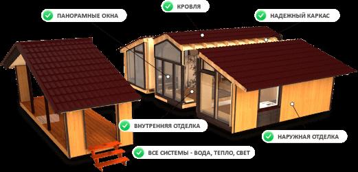 Дома клееный брус модерн
