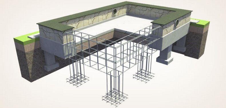 Фундамент под строительство дома в Ярославле и Москве